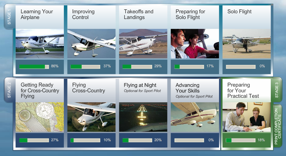 Flight Training Private Sport And Instrument Rating Takewing